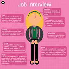 what to wear to an interview career u0026 professional development