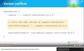 testing warning conflict with dependency u0027com android support