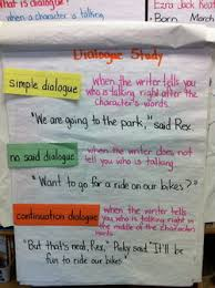 the curriculum corner grade 2 dialogue
