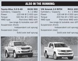 ford ranger fuel consumption brute road test ford ranger 3 2 xlt at sa 4x4