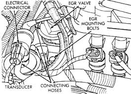egr valve check engine light automotive questions and answers i have three codes that come up