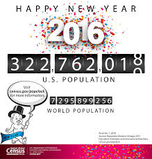 bureau of the census census bureau projects u s and populations on year s