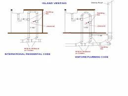 vent kitchen island 77 types preeminent venting kitchen island sink and dishwasher