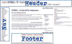 html div tag the div tag html5 tutorial