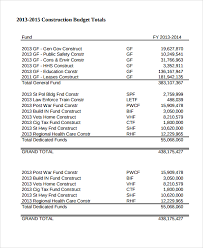 sample budget template 24 free documents download in pdf