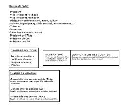 ag e de bureau file schéma de la composition de l age png wikimedia commons