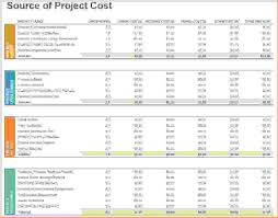 Operations Budget Template by 6 Business Budget Template Excel Procedure Template Sample
