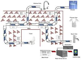sensors free full text energy efficient cooperation in