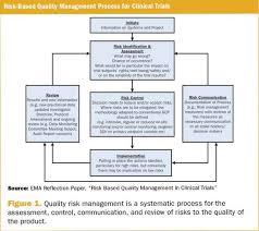 data management plan template data management plan template data
