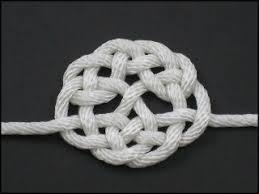 tree of knot