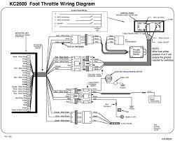 transmission wiring diagram transmission wiring diagrams instruction