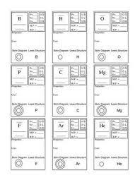 periodic table basics answer key periodic table basics worksheet answer key chemistry pinterest