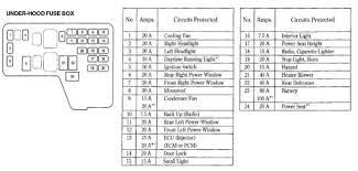 honda accord fuse box diagram honda tech with 94 honda civic
