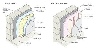 how should i finish an existing basement wall jlc online