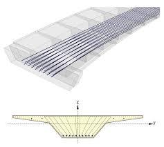 concrete idea statica