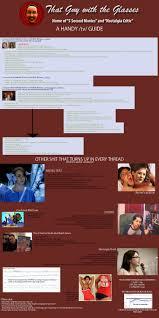 Tgwtg Kink Meme - co comics cartoons 盪 thread 92414843