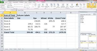 Excel 2010 Pivot Table How To Create A Basic Pivot Table In Microsoft Excel 2010 Brian