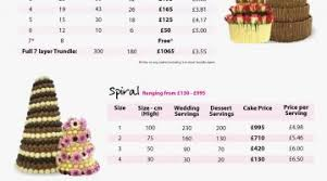 wedding cake price amazing chic wedding cakes with prices and cake pricing cakepins