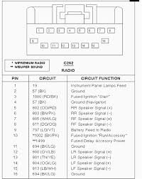 panasonic car radio wiring diagram wiring diagram