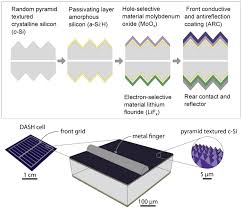use solar simplifying solar cells with a new mix of materials berkeley lab
