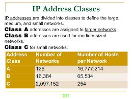 network class digital network lecturer2
