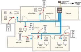 stunning wiring diagram air conditioning thermostat rheem air