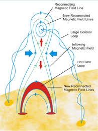 representation of earth u0027s invisible magnetic field nasa