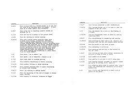 Mailroom Clerk Resume Sample Enact Art In The Mind 1970