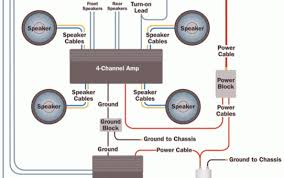 readingrat net u2013 page 4 u2013 free wiring diagram for your inspirations