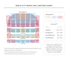 radio city seating chart spectacular guide