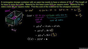 optimization cost of materials video khan academy