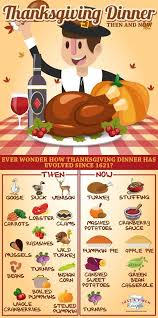 thanksgiving dinner then and now just a pinch