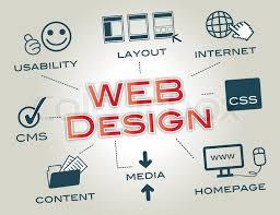 html header design online browser business cms computer css usability design designer