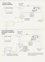 wiring diagram lawn mower solenoid questions answers with