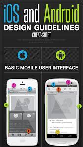 20 really helpful infographics and cheats for designers