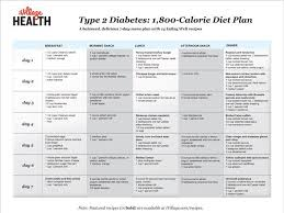 diabetic breakfast menus diabetes diabetic diet plans page 2