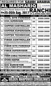 cover letter for fresher electronics engineer electrical and electronic engineering salary in dubai the best