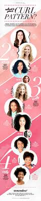 3c hair shape curly hair guide what s your curl pattern naturallycurly com