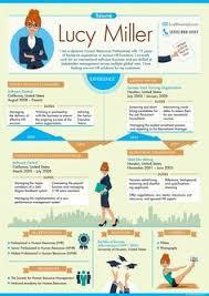 Resume Jobs Infographics Resume By Matt Rule Maketi Pinterest