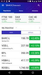 Yahoo Finance Yahoo Finance 3 15 1 Apk For Android Aptoide