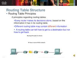 what is routing table routing protocols and concepts chapter 1