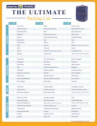 Top 10 Must Pack Cruise by Free Printable Caribbean Cruise Packing List Cruise Packing