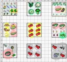 Square Foot Garden Layout Ideas Foot Garden Layout Plans