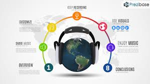 prezi presentation templates world of music prezi template