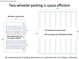two wheeler parking can be very very space efficient