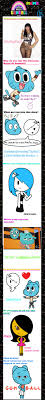 Amazing World Of Gumball Meme - my amazing world of gumball meme by nickiminajfan19 on deviantart