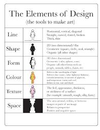 Space Interior Design Definition Best 25 Elements Of Design Ideas On Pinterest Elements Of