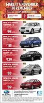 subaru symmetrical awd newspaper car dealer ads on behance