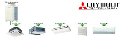 mitsubishi electric cooling and heating logo ductless vrf air conditioning what is it and why is it better