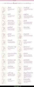 sle business plan on fashion designing 202 best fcs fashion design images on pinterest sewing tips